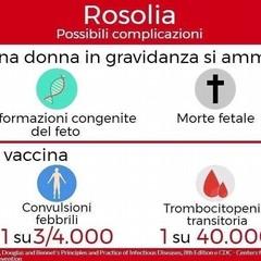 Vax o No vax... questo è il dilemma